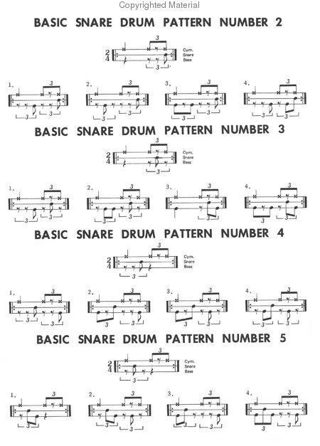Drum jazz drum tabs : Basic Jazz Drum Notation Related Keywords & Suggestions - Basic ...